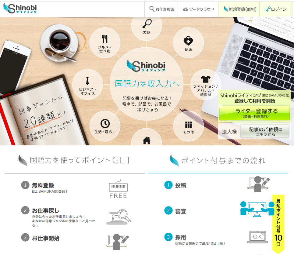 Shinobiライティングのホームページ