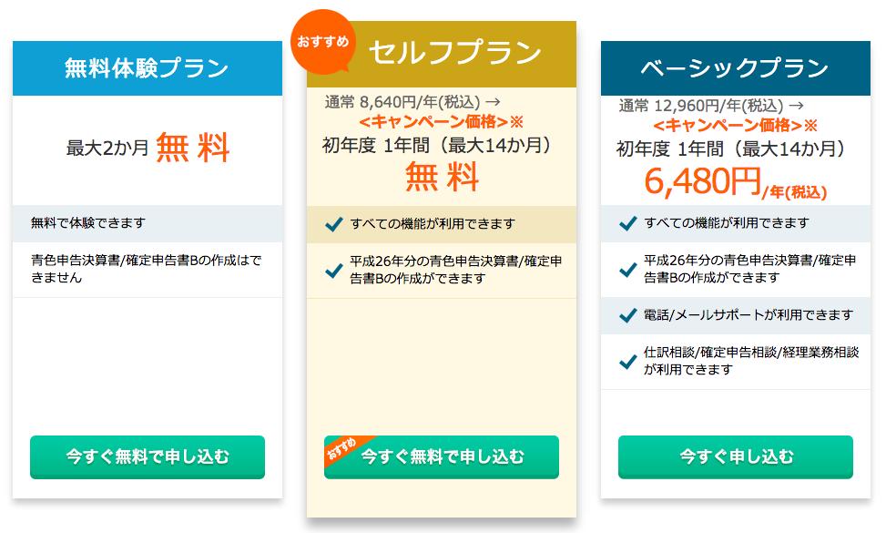 やよいの青色申告オンラインの無料キャンペーン