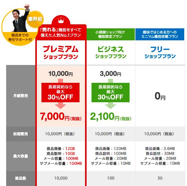 Make shopの価格表